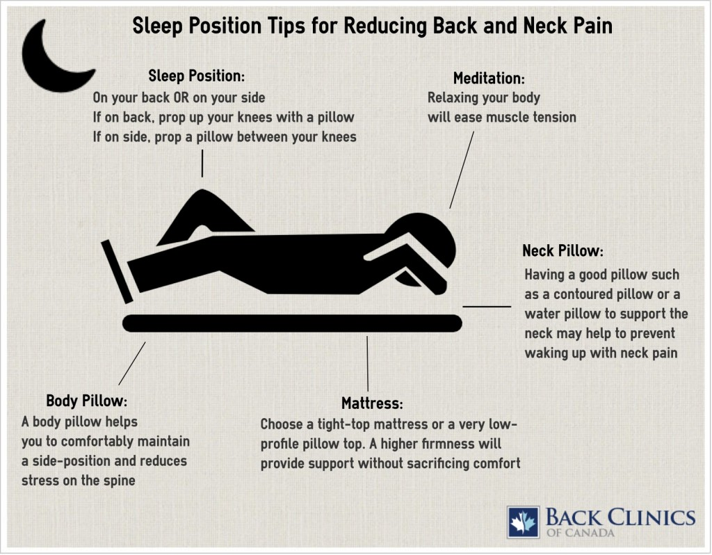 Sleep Positions For Reducing Back And Neck Pain Back