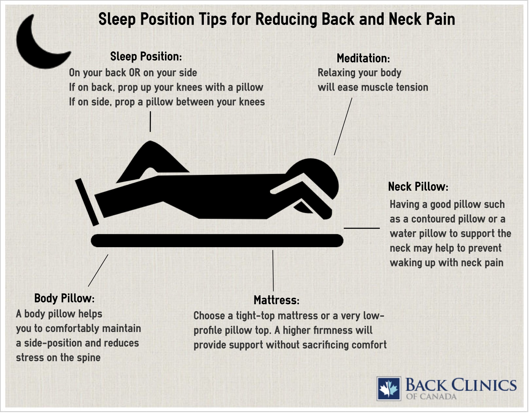 sleep positions for reducing back and neck pain - back clinics of