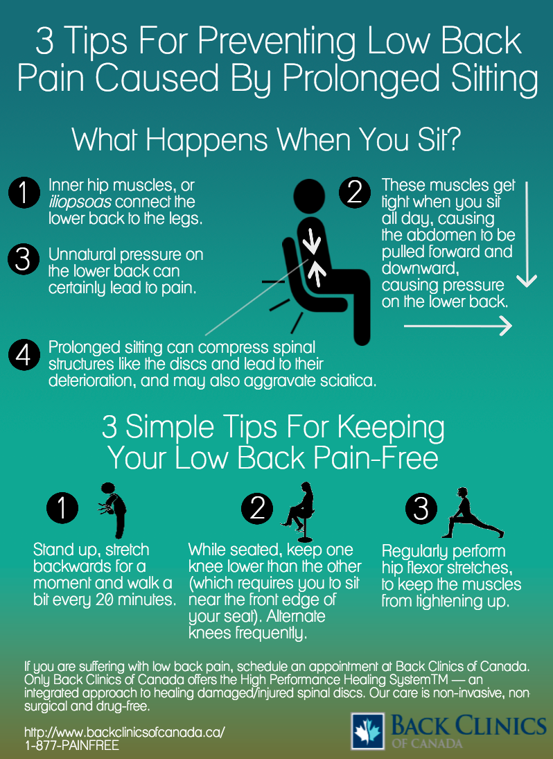 laser therapy and chiropractic